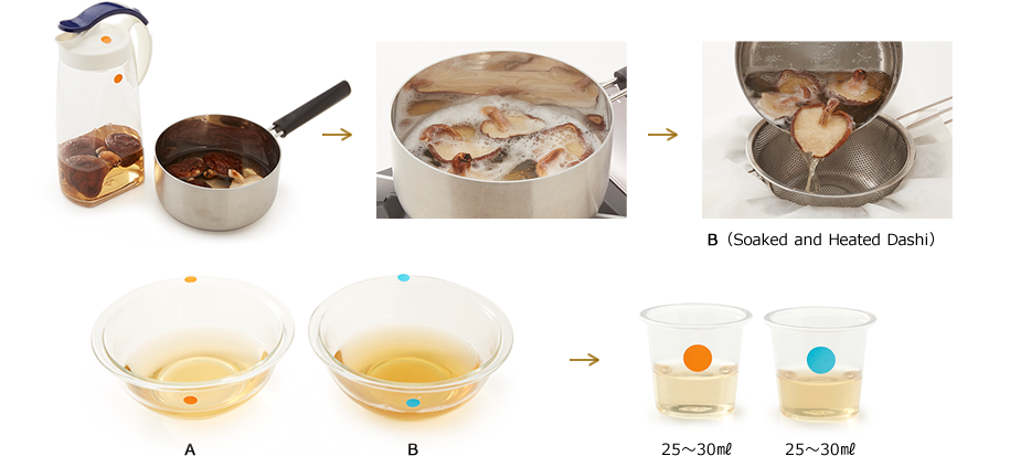 Niboshi dashi(Small Dried Fish Dashi)